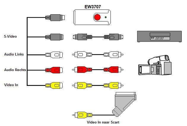 EW3707_Aansluitkabels.jpg
